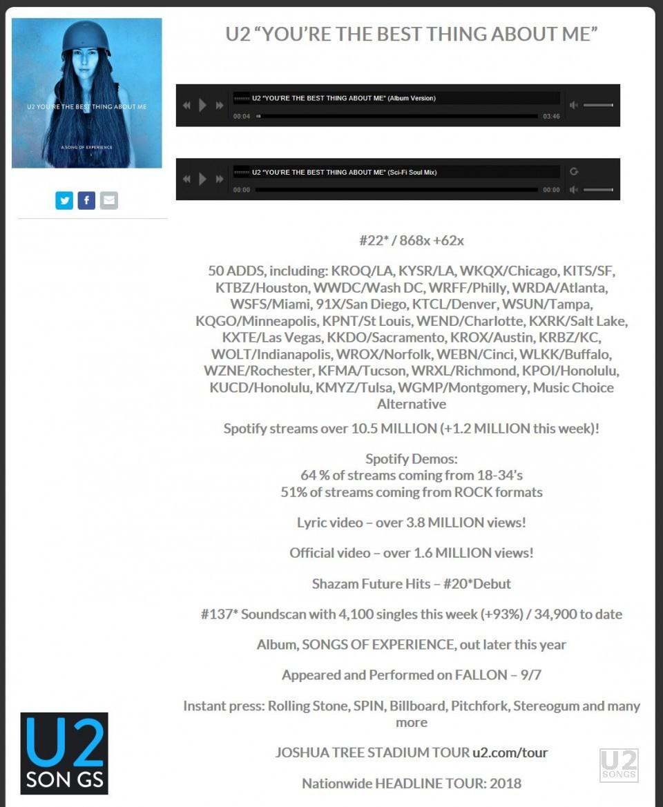 u2songs   Songs of Experience Updates: October 30  